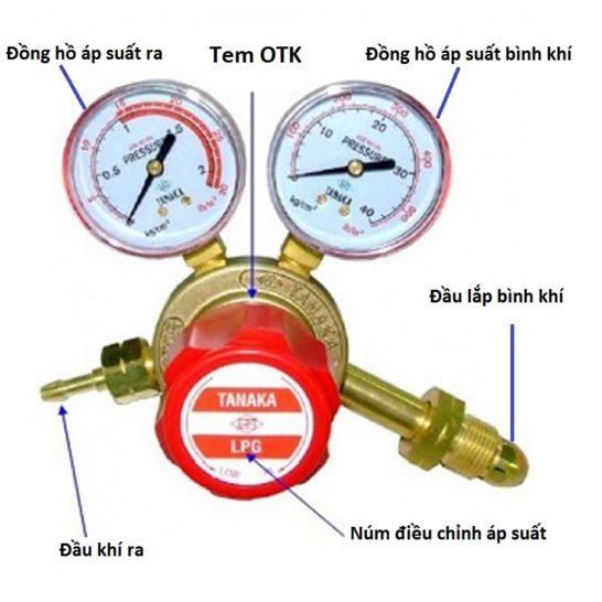 Đồng hồ Gas Tanaka